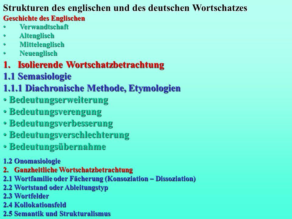 Strukturen des englischen und des deutschen Wortschatzes Geschichte des Englischen Verwandtschaft Verwandtschaft Altenglisch Altenglisch Mittelenglisc