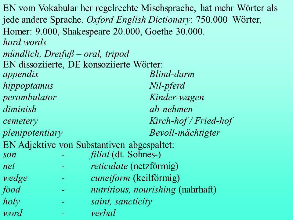 EN vom Vokabular her regelrechte Mischsprache, hat mehr Wörter als jede andere Sprache. Oxford English Dictionary: 750.000 Wörter, Homer: 9.000, Shake