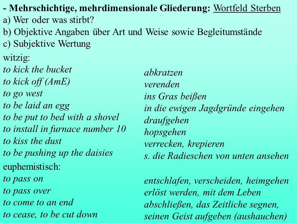 - Mehrschichtige, mehrdimensionale Gliederung: Wortfeld Sterben a) Wer oder was stirbt? b) Objektive Angaben über Art und Weise sowie Begleitumstände