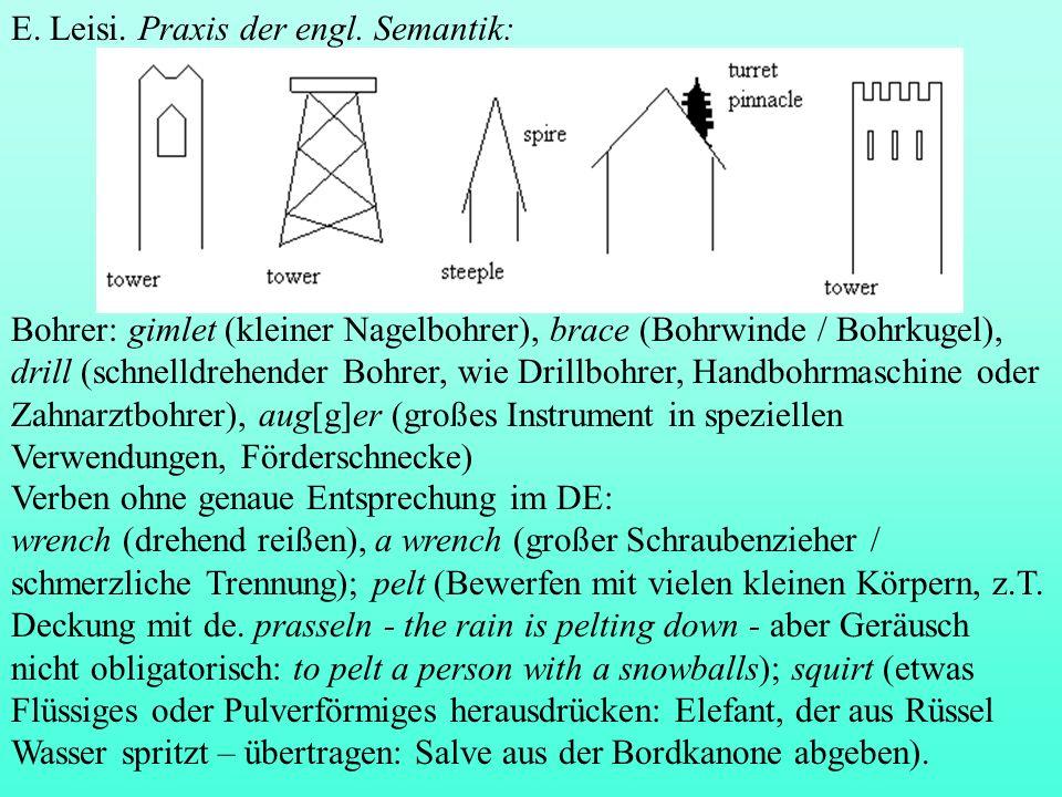 E. Leisi. Praxis der engl. Semantik: Bohrer: gimlet (kleiner Nagelbohrer), brace (Bohrwinde / Bohrkugel), drill (schnelldrehender Bohrer, wie Drillboh