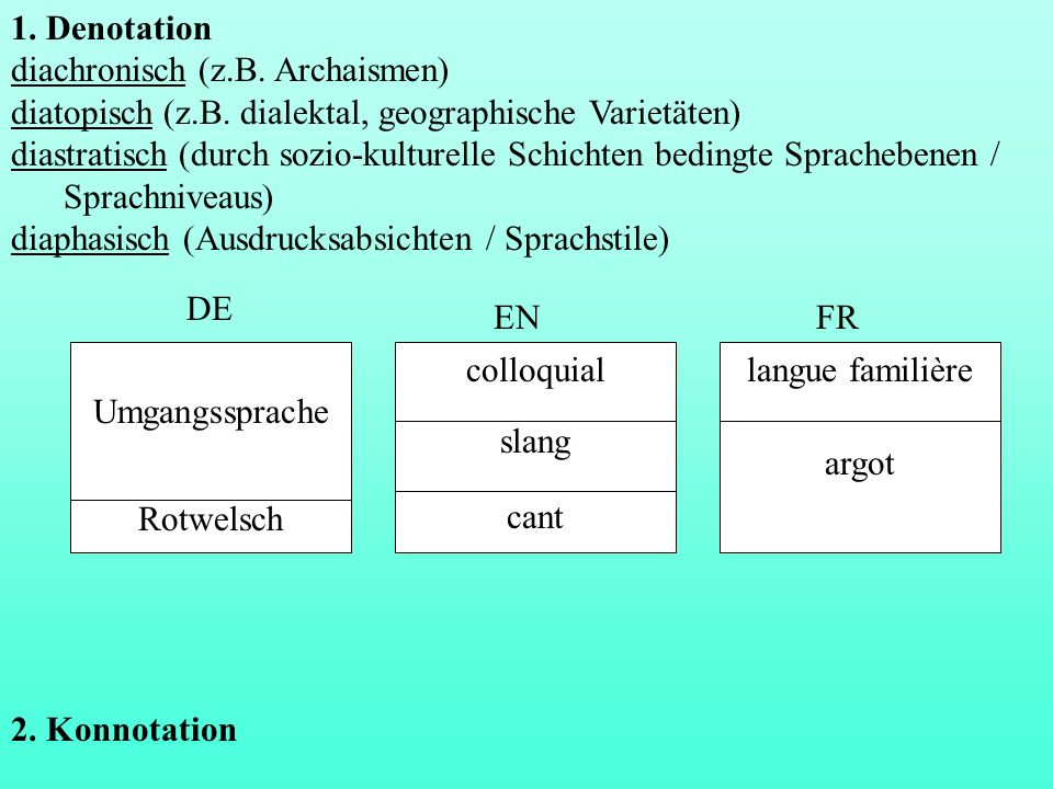 1. Denotation diachronisch (z.B. Archaismen) diatopisch (z.B. dialektal, geographische Varietäten) diastratisch (durch sozio-kulturelle Schichten bedi
