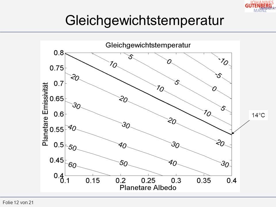 Folie 12 von 21 Gleichgewichtstemperatur 14°C