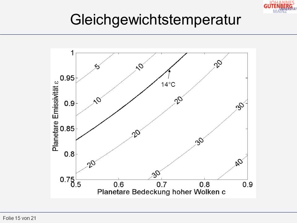 Folie 15 von 21 Gleichgewichtstemperatur 14°C