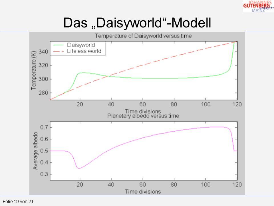 Folie 19 von 21 Das Daisyworld-Modell