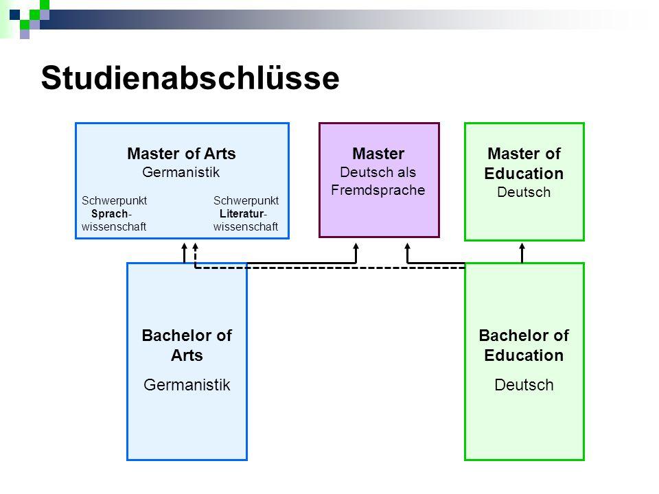 Studienabschlüsse Bachelor of Arts Germanistik Bachelor of Education Deutsch Master of Arts GermanistikSchwerpunkt Sprach- Literatur-wissenschaft Mast
