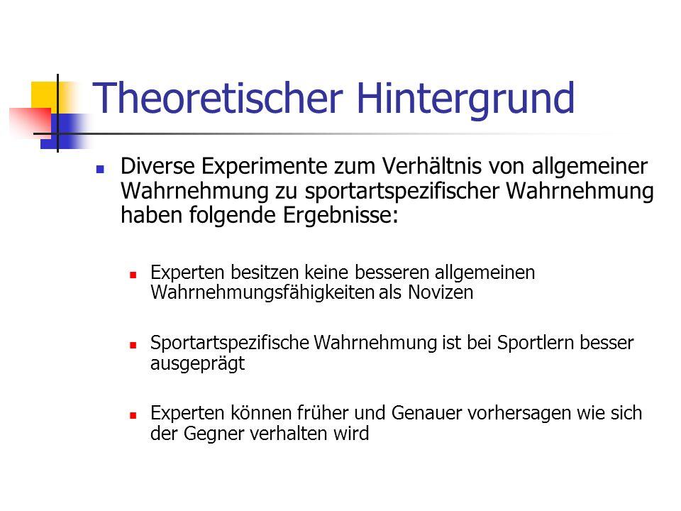 Theoretischer Hintergrund Diverse Experimente zum Verhältnis von allgemeiner Wahrnehmung zu sportartspezifischer Wahrnehmung haben folgende Ergebnisse