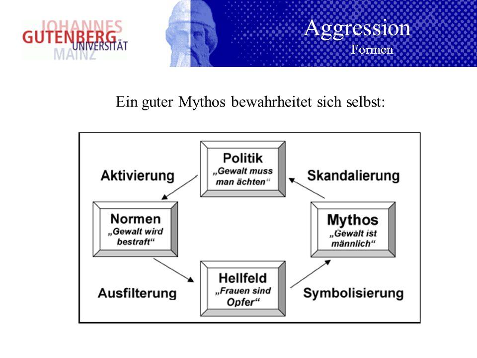 Ein guter Mythos bewahrheitet sich selbst: Aggression Formen