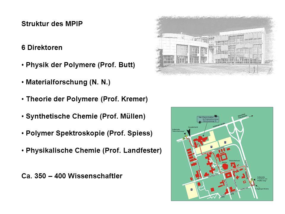 Struktur des MPIP 6 Direktoren Physik der Polymere (Prof. Butt) Materialforschung (N. N.) Theorie der Polymere (Prof. Kremer) Synthetische Chemie (Pro