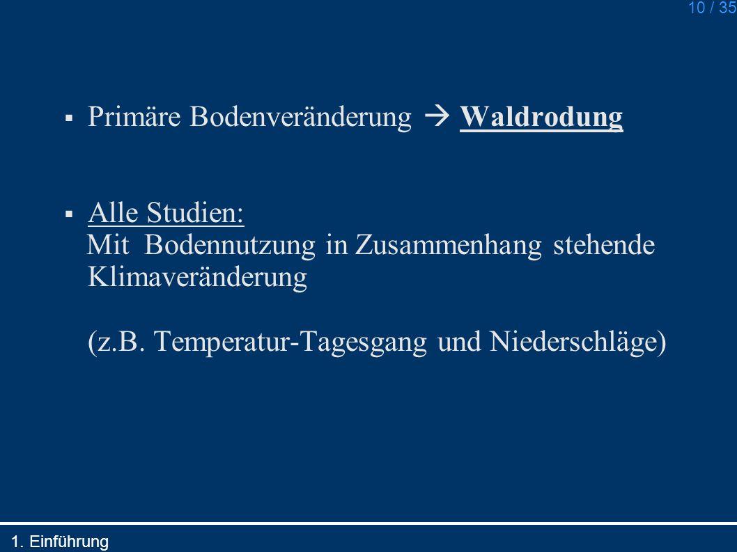 10 / 35 Primäre Bodenveränderung Waldrodung Alle Studien: Mit Bodennutzung in Zusammenhang stehende Klimaveränderung (z.B. Temperatur-Tagesgang und Ni