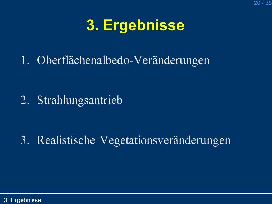 20 / 35 3. Ergebnisse 1.Oberflächenalbedo-Veränderungen 2.Strahlungsantrieb 3.Realistische Vegetationsveränderungen