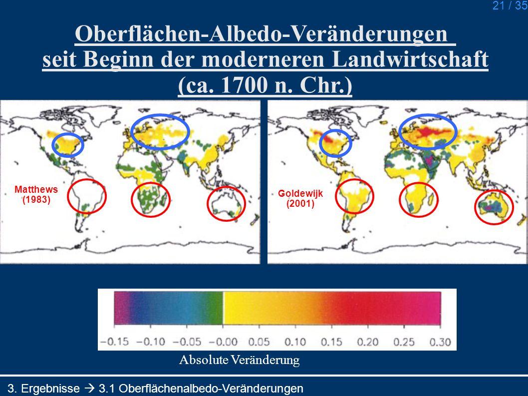 21 / 35 Oberflächen-Albedo-Veränderungen seit Beginn der moderneren Landwirtschaft (ca. 1700 n. Chr.) Matthews (1983) Goldewijk (2001) Absolute Veränd