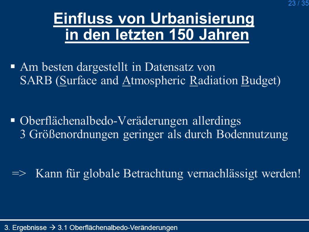 23 / 35 Einfluss von Urbanisierung in den letzten 150 Jahren Am besten dargestellt in Datensatz von SARB (Surface and Atmospheric Radiation Budget) Ob