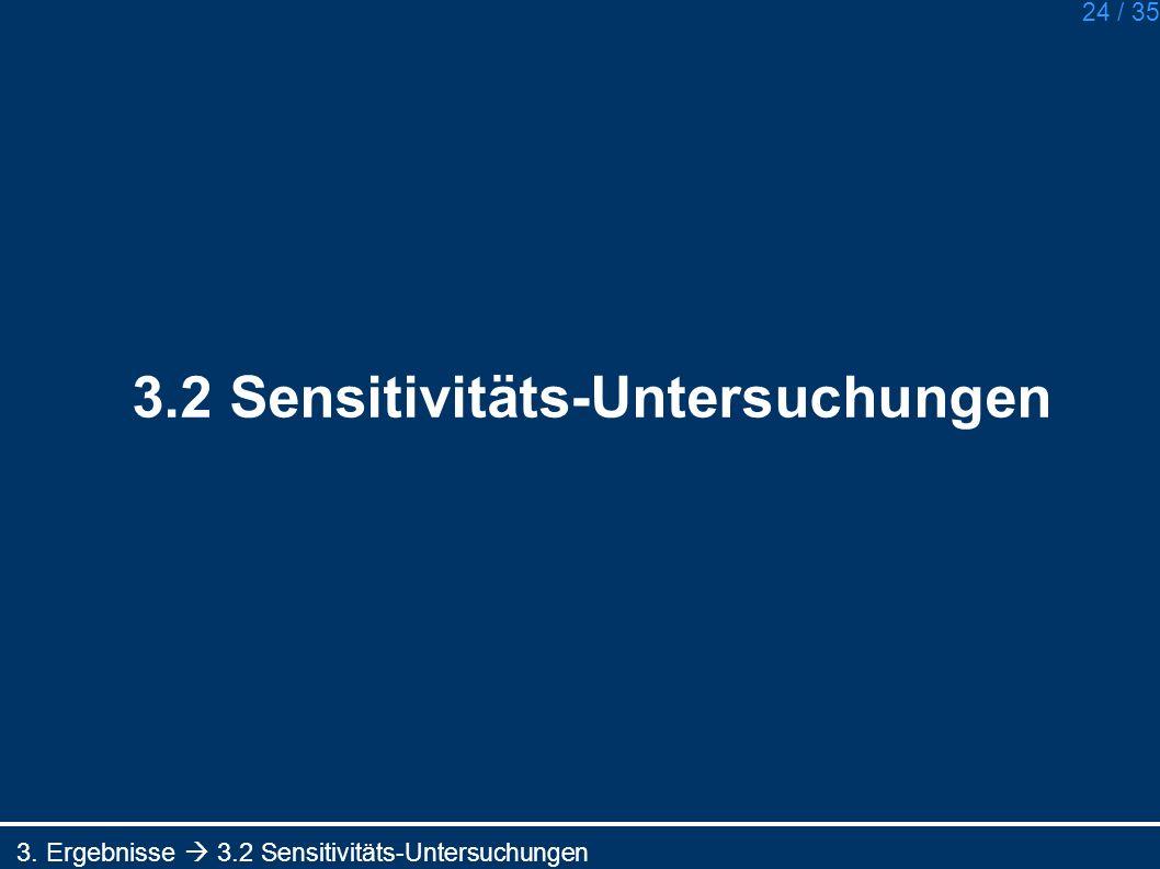 24 / 35 3.2 Sensitivitäts-Untersuchungen 3. Ergebnisse 3.2 Sensitivitäts-Untersuchungen