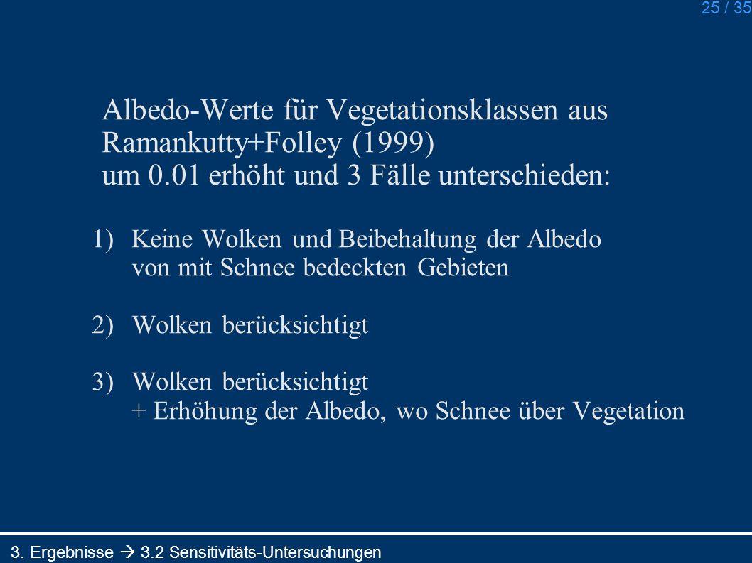 25 / 35 Albedo-Werte für Vegetationsklassen aus Ramankutty+Folley (1999) um 0.01 erhöht und 3 Fälle unterschieden: 1)Keine Wolken und Beibehaltung der