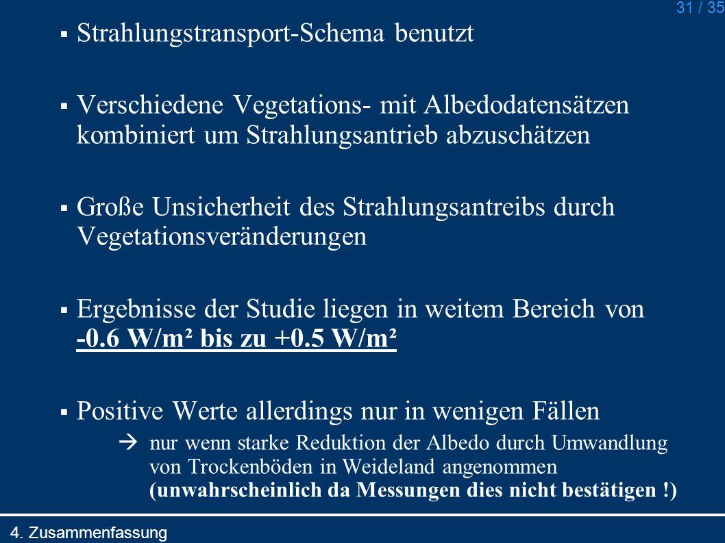 31 / 35 Strahlungstransport-Schema benutzt Verschiedene Vegetations- mit Albedodatensätzen kombiniert um Strahlungsantrieb abzuschätzen Große Unsicher