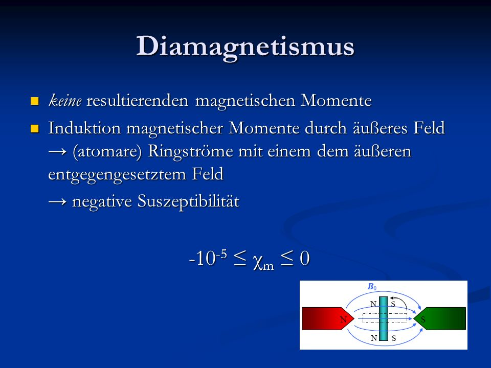 Diamagnetismus keine resultierenden magnetischen Momente keine resultierenden magnetischen Momente Induktion magnetischer Momente durch äußeres Feld (