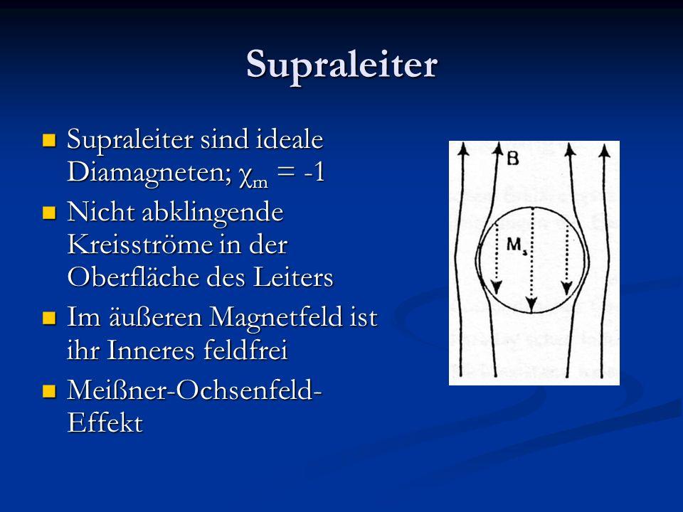 Supraleiter Supraleiter sind ideale Diamagneten; χ m = -1 Supraleiter sind ideale Diamagneten; χ m = -1 Nicht abklingende Kreisströme in der Oberfläch