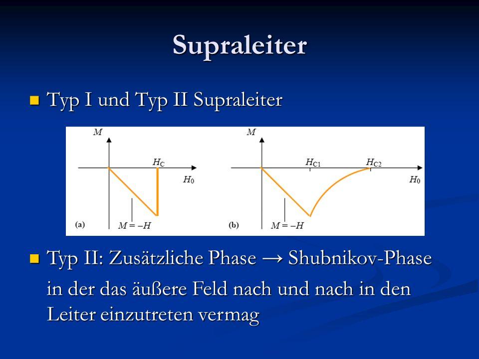 Supraleiter Typ I und Typ II Supraleiter Typ I und Typ II Supraleiter Typ II: Zusätzliche Phase Shubnikov-Phase Typ II: Zusätzliche Phase Shubnikov-Ph