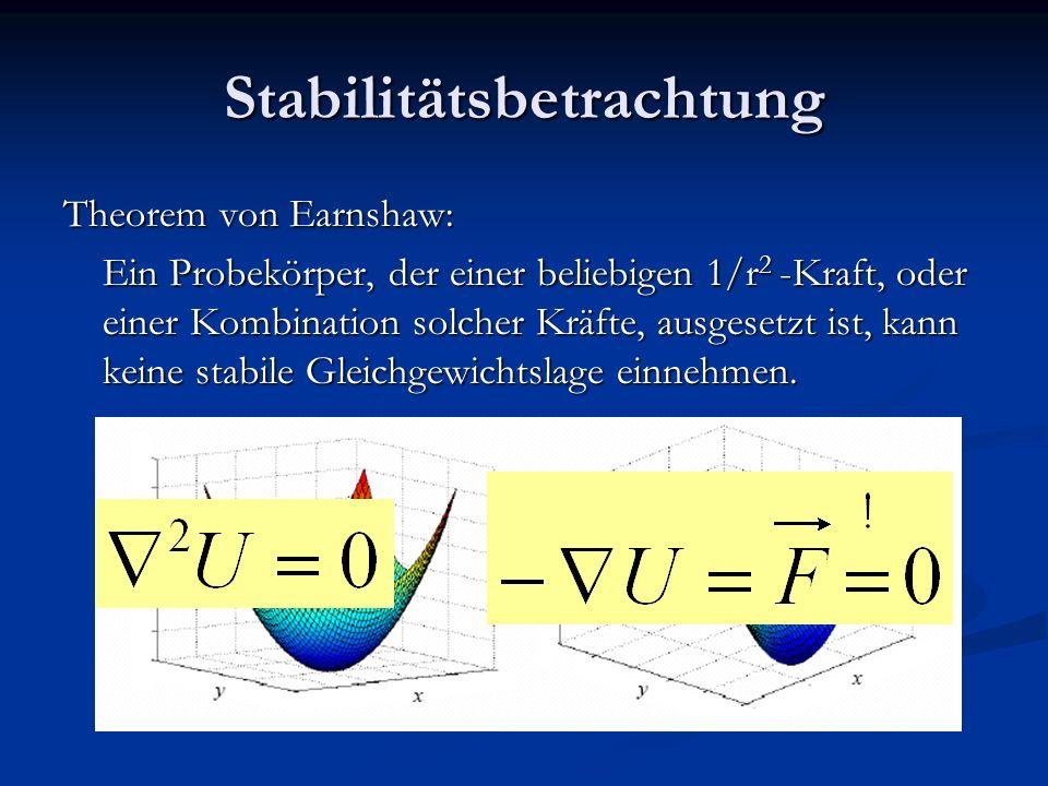 Stabilitätsbetrachtung Theorem von Earnshaw: Ein Probekörper, der einer beliebigen 1/r 2 -Kraft, oder einer Kombination solcher Kräfte, ausgesetzt ist