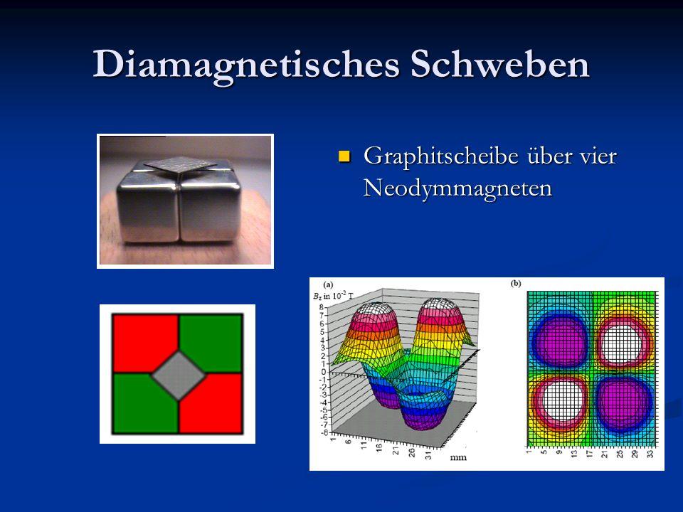 Diamagnetisches Schweben Graphitscheibe über vier Neodymmagneten