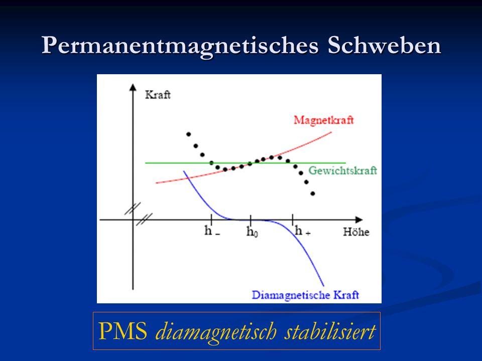 Permanentmagnetisches Schweben PMS diamagnetisch stabilisiert