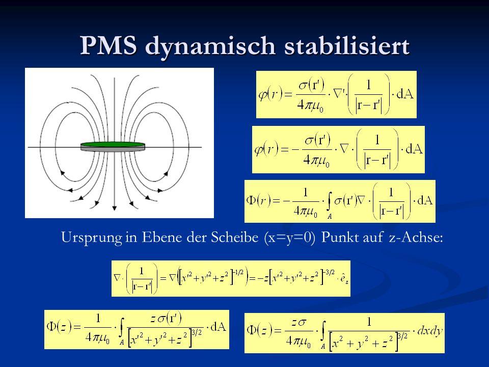 Ursprung in Ebene der Scheibe (x=y=0) Punkt auf z-Achse: