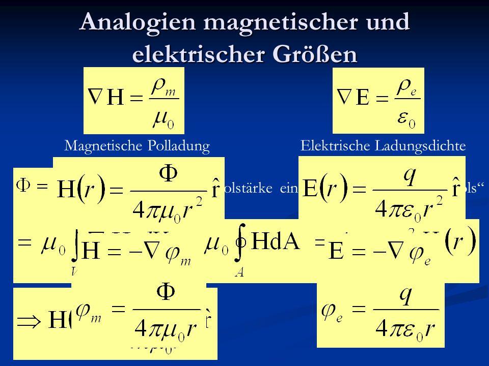 Diamagnetismus keine resultierenden magnetischen Momente keine resultierenden magnetischen Momente Induktion magnetischer Momente durch äußeres Feld (atomare) Ringströme mit einem dem äußeren entgegengesetztem Feld Induktion magnetischer Momente durch äußeres Feld (atomare) Ringströme mit einem dem äußeren entgegengesetztem Feld negative Suszeptibilität negative Suszeptibilität -10 -5 χ m 0