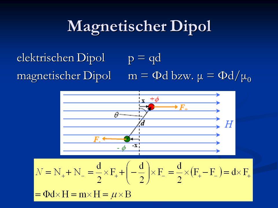 Diamagnetismus