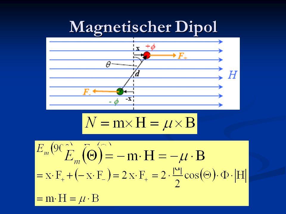 Supraleiter Supraleiter sind ideale Diamagneten; χ m = -1 Supraleiter sind ideale Diamagneten; χ m = -1 Nicht abklingende Kreisströme in der Oberfläche des Leiters Nicht abklingende Kreisströme in der Oberfläche des Leiters Im äußeren Magnetfeld ist ihr Inneres feldfrei Im äußeren Magnetfeld ist ihr Inneres feldfrei Meißner-Ochsenfeld- Effekt Meißner-Ochsenfeld- Effekt