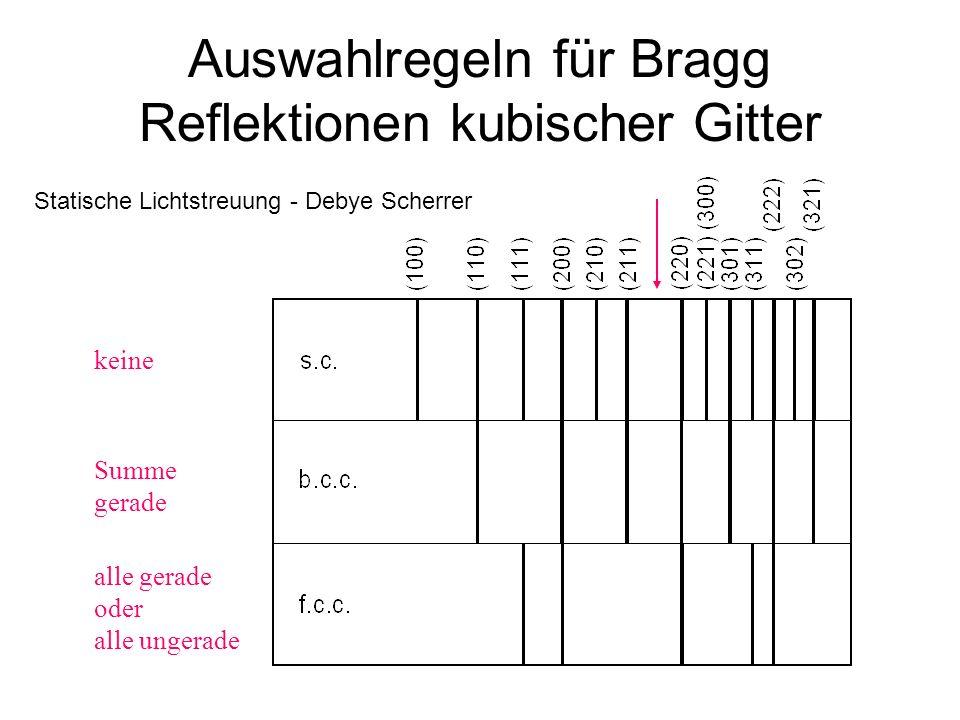 Auswahlregeln für Bragg Reflektionen kubischer Gitter Summe gerade alle gerade oder alle ungerade keine Statische Lichtstreuung - Debye Scherrer