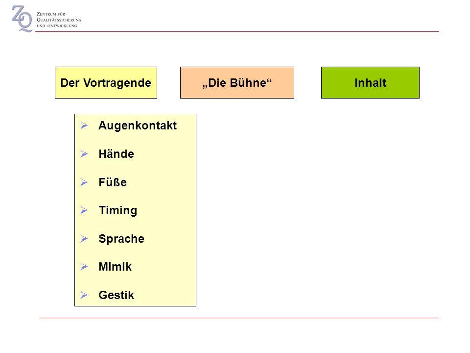 InhaltDie BühneDer Vortragende Augenkontakt Hände Füße Timing Sprache Mimik Gestik