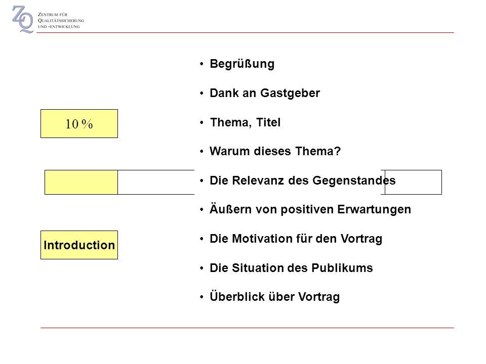 Introduction 10 % Begrüßung Dank an Gastgeber Thema, Titel Warum dieses Thema.