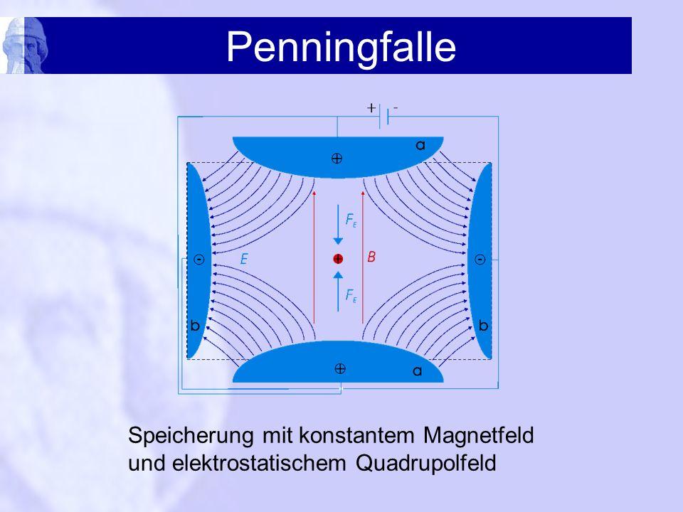 Penningfalle Speicherung mit konstantem Magnetfeld und elektrostatischem Quadrupolfeld