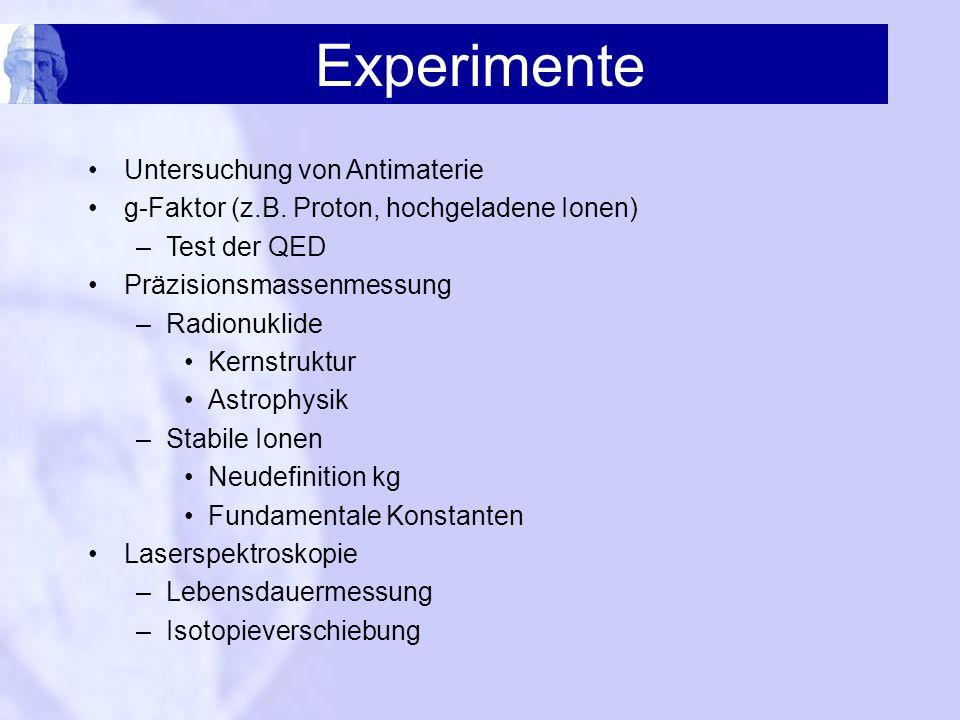 Experimente Untersuchung von Antimaterie g-Faktor (z.B. Proton, hochgeladene Ionen) –Test der QED Präzisionsmassenmessung –Radionuklide Kernstruktur A