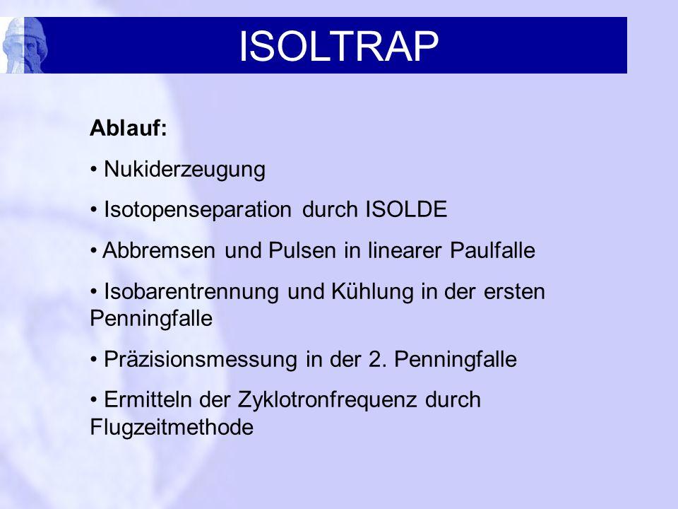 ISOLTRAP Ablauf: Nukiderzeugung Isotopenseparation durch ISOLDE Abbremsen und Pulsen in linearer Paulfalle Isobarentrennung und Kühlung in der ersten