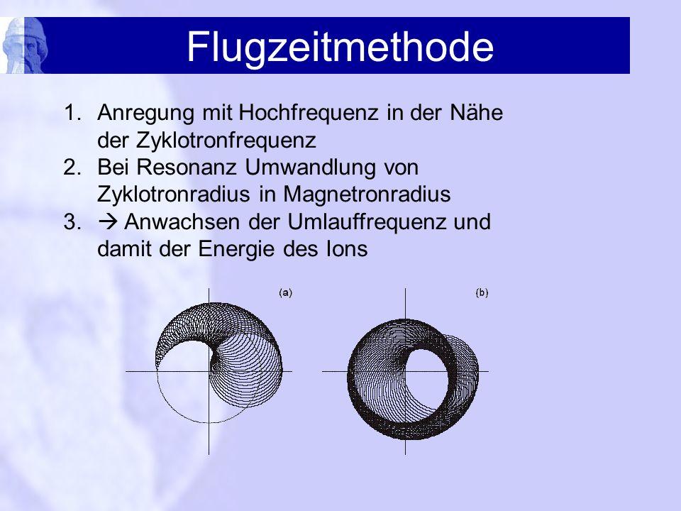 Flugzeitmethode 1.Anregung mit Hochfrequenz in der Nähe der Zyklotronfrequenz 2.Bei Resonanz Umwandlung von Zyklotronradius in Magnetronradius 3. Anwa