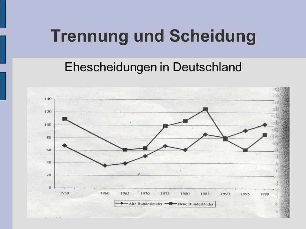 Trennung und Scheidung Ehescheidungen in Deutschland