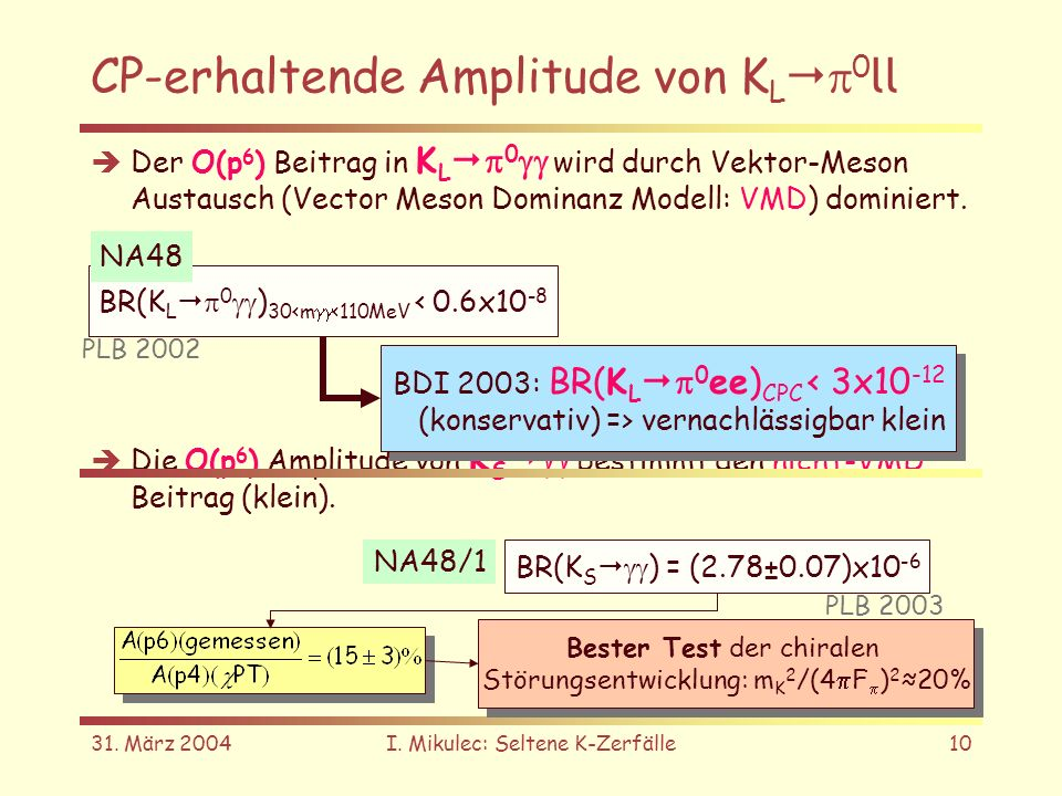 31. März 2004I. Mikulec: Seltene K-Zerfälle10 Der O(p 6 ) Beitrag in K L 0 wird durch Vektor-Meson Austausch (Vector Meson Dominanz Modell: VMD) domin
