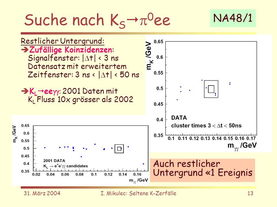 31. März 2004I. Mikulec: Seltene K-Zerfälle13 Suche nach K S 0 ee Restlicher Untergrund: Zufällige Koinzidenzen: Signalfenster: | t| < 3 ns Datensatz