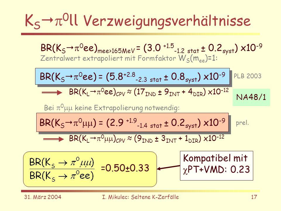 31. März 2004I. Mikulec: Seltene K-Zerfälle17 K S 0 ll Verzweigungsverhältnisse BR(K S 0 ee) = (5.8 +2.8 -2.3 stat ± 0.8 syst ) x10 -9 BR(K S 0 ) = (2