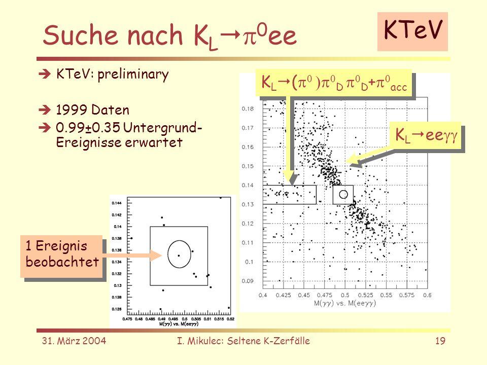 31. März 2004I. Mikulec: Seltene K-Zerfälle19 Suche nach K L 0 ee KTeV: preliminary 1999 Daten 0.99±0.35 Untergrund- Ereignisse erwartet K L ( D D + a