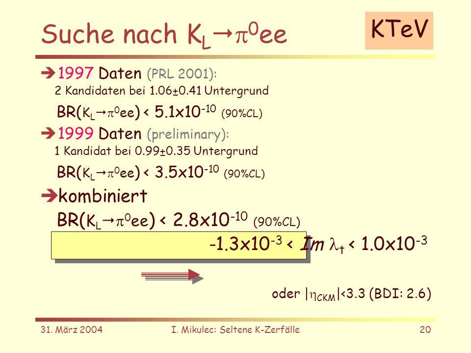 31. März 2004I. Mikulec: Seltene K-Zerfälle20 1997 Daten (PRL 2001): 2 Kandidaten bei 1.06±0.41 Untergrund BR( K L 0 ee ) < 5.1x10 -10 (90%CL) 1999 Da