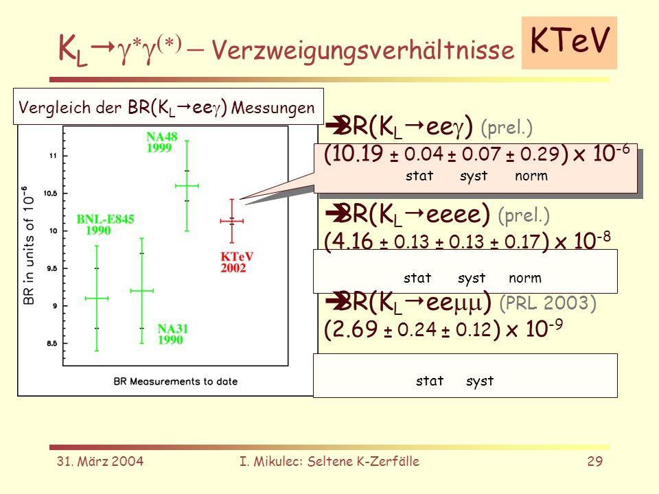 31. März 2004I. Mikulec: Seltene K-Zerfälle29 K L Verzweigungsverhältnisse K 3 Untergrund unterdrückt mit Hilfe des TRD Ke3 ee BR(K L ee ) (prel.) (10