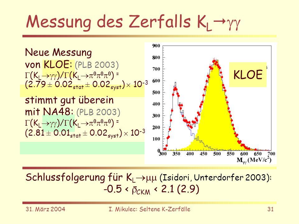 31. März 2004I. Mikulec: Seltene K-Zerfälle31 Messung des Zerfalls K L KLOE Neue Messung von KLOE: (PLB 2003) (K L )/ (K L ) = (2.79 ± 0.02 stat ± 0.0