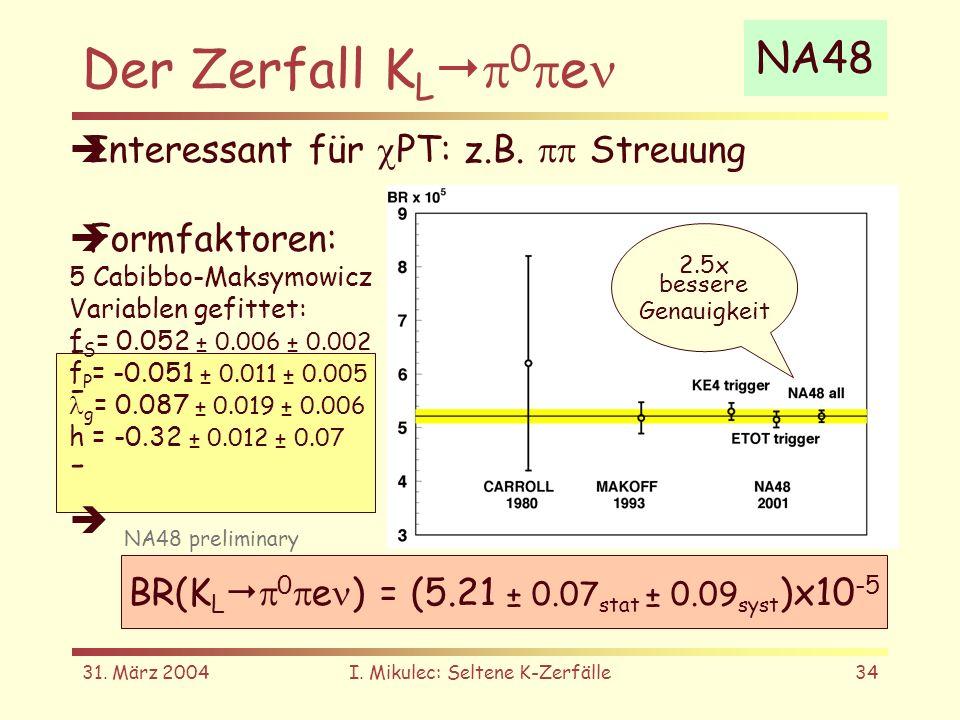 31. März 2004I. Mikulec: Seltene K-Zerfälle34 Der Zerfall K L 0 e Interessant für PT: z.B. Streuung Formfaktoren: 5 Cabibbo-Maksymowicz Variablen gefi