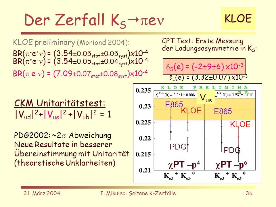 31. März 2004I. Mikulec: Seltene K-Zerfälle36 Der Zerfall K S e CPT Test: Erste Messung der Ladungsasymmetrie in K S : S (e) = (-2±9±6) x10 -3 KLOE KL
