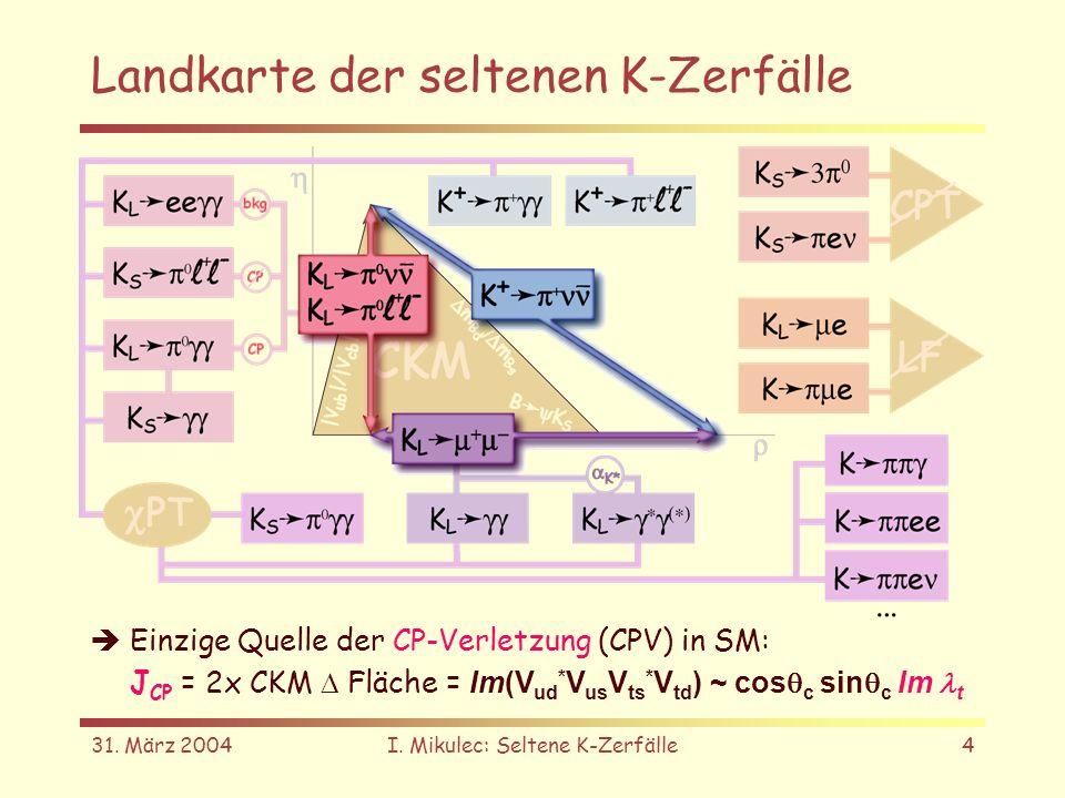 31. März 2004I. Mikulec: Seltene K-Zerfälle4 Landkarte der seltenen K-Zerfälle Einzige Quelle der CP-Verletzung (CPV) in SM: J CP = 2x CKM Fläche = Im