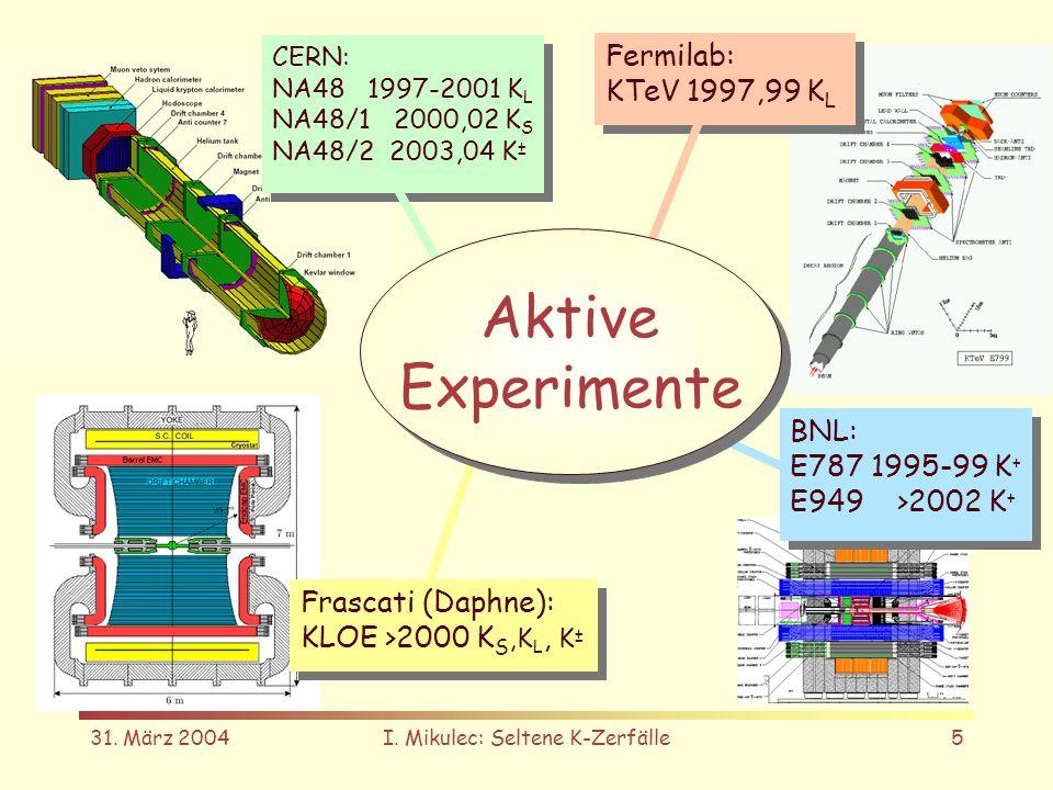 31. März 2004I. Mikulec: Seltene K-Zerfälle5 CERN: NA48 1997-2001 K L NA48/1 2000,02 K S NA48/2 2003,04 K ± CERN: NA48 1997-2001 K L NA48/1 2000,02 K