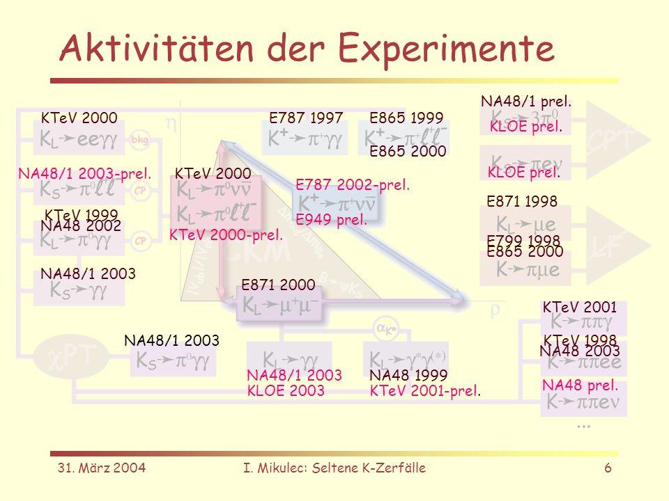 31. März 2004I. Mikulec: Seltene K-Zerfälle6 Aktivitäten der Experimente NA48/1 2003 NA48 1999 KTeV 2001-prel. NA48/1 2003 KLOE 2003 NA48/1 2003 NA48/