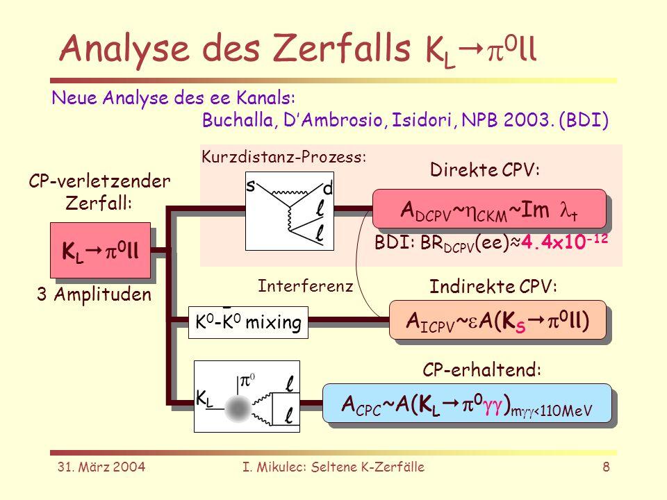 31. März 2004I. Mikulec: Seltene K-Zerfälle8 Analyse des Zerfalls K L 0 ll K L 0 ll A DCPV ~ CKM ~Im t A ICPV ~ A(K S 0 ll ) A CPC ~A(K L 0 ) m <110Me